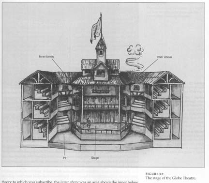 Inside The Globe Theatre Diagram Diagram